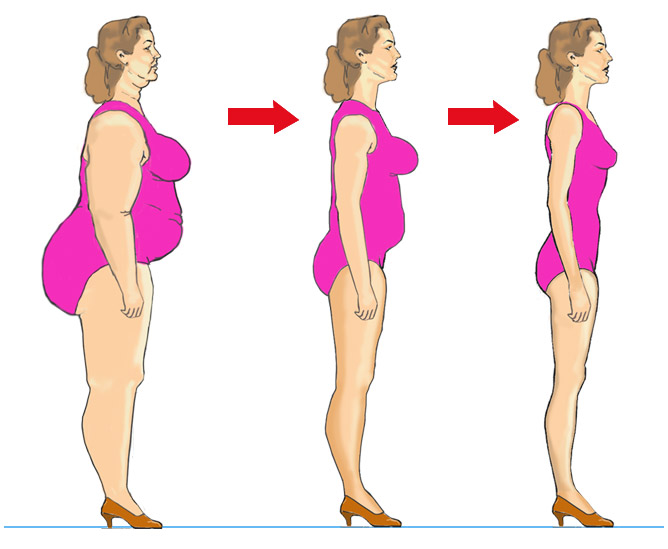 Способ Быстрее Похудеть. Как похудеть в домашних условиях