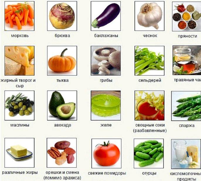 Что нужно кушать чтобы сжечь жиры