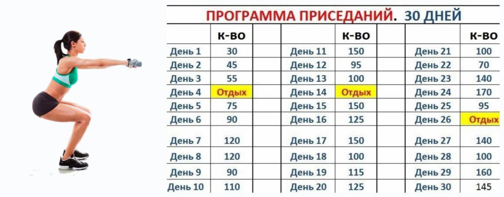 Таблица Упражнений Дома Для Похудения.