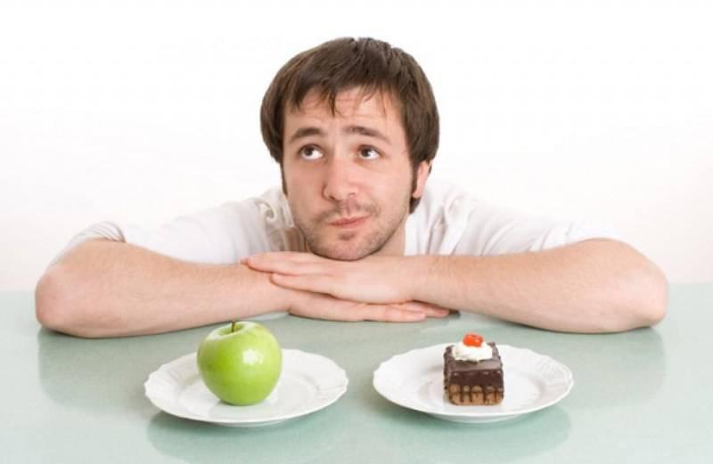 расчет килокалорий для похудения женщине на день